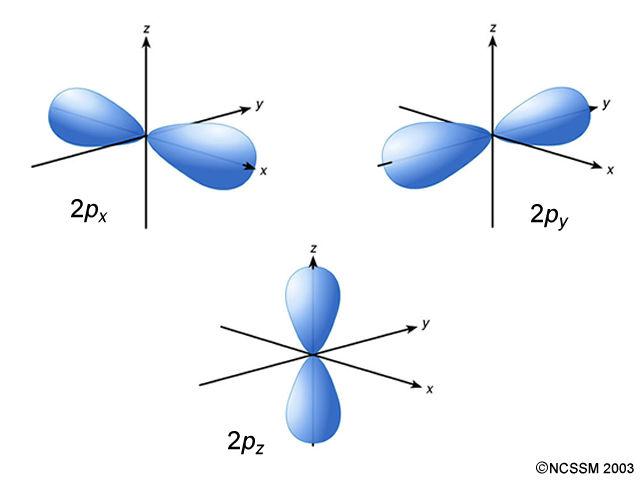 tiger ncssm distance education and extended programs : p orbital diagram - findchart.co